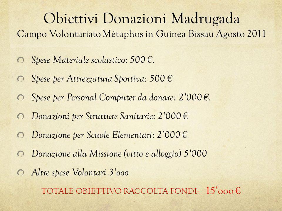 TOTALE OBIETTIVO RACCOLTA FONDI: 15'ooo €
