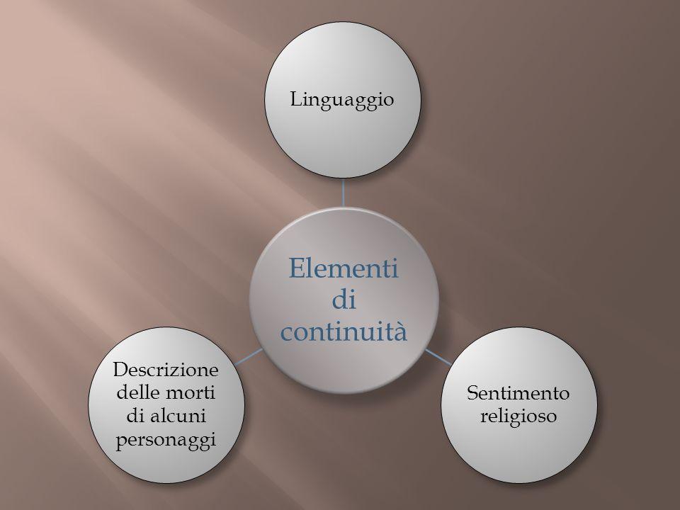 Elementi di continuità Linguaggio Sentimento religioso