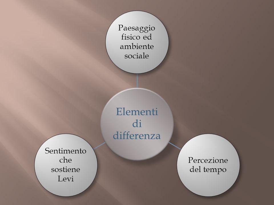 Elementi di differenza Paesaggio fisico ed ambiente sociale