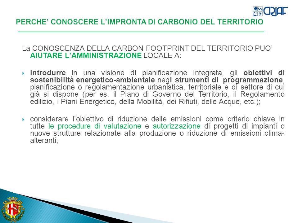 PERCHE' CONOSCERE L'IMPRONTA DI CARBONIO DEL TERRITORIO