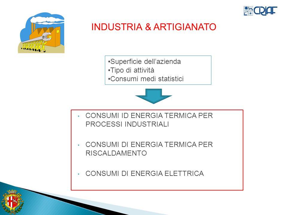 INDUSTRIA & ARTIGIANATO