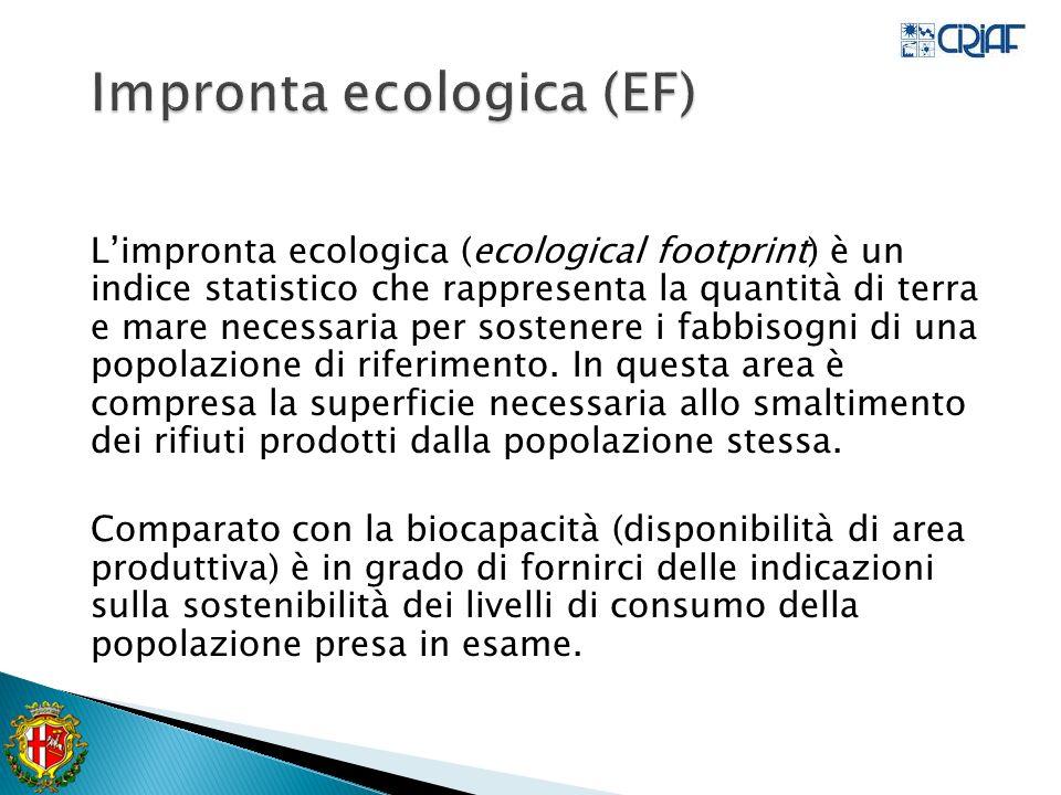 Impronta ecologica (EF)