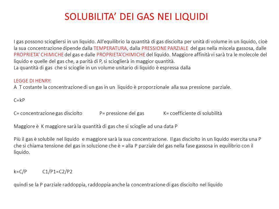 SOLUBILITA' DEI GAS NEI LIQUIDI