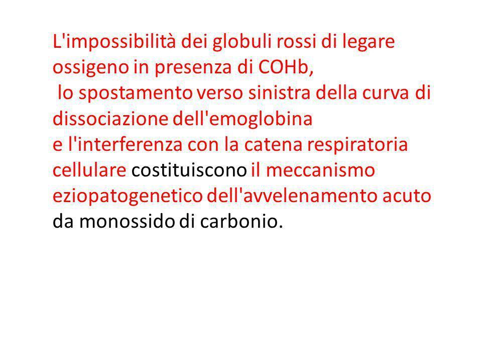 L impossibilità dei globuli rossi di legare ossigeno in presenza di COHb,