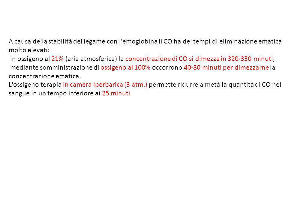 A causa della stabilità del legame con l emoglobina il CO ha dei tempi di eliminazione ematica molto elevati: