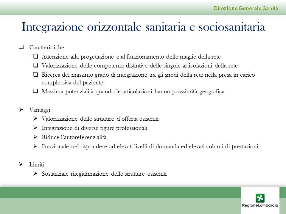 Integrazione orizzontale sanitaria e sociosanitaria
