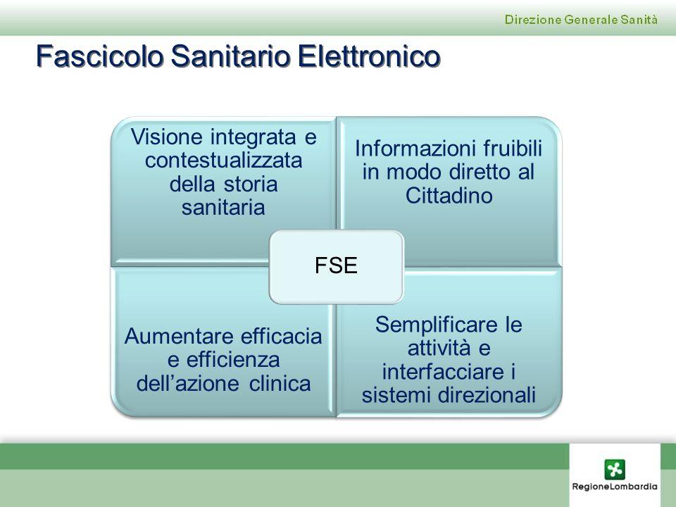 Fascicolo Sanitario Elettronico