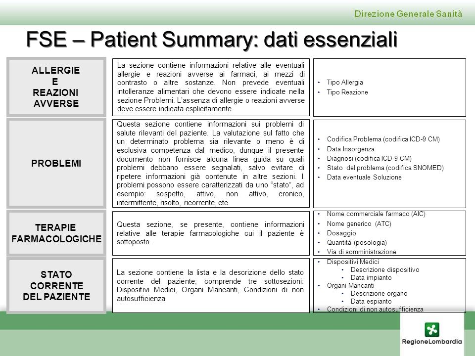 FSE – Patient Summary: dati essenziali