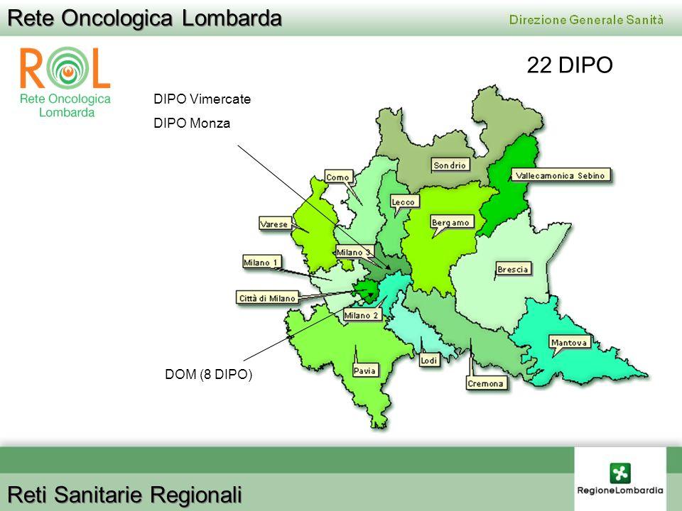 Rete Oncologica Lombarda