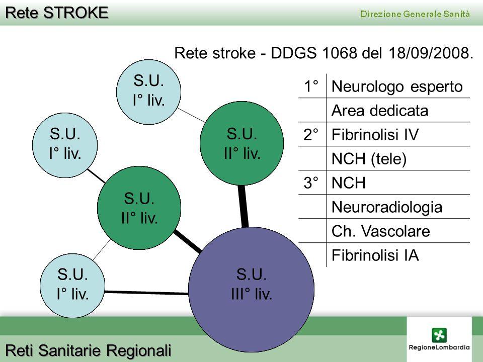 Rete STROKE Rete stroke - DDGS 1068 del 18/09/2008. S.U. I° liv. S.U. I° liv. S.U. I° liv. S.U.
