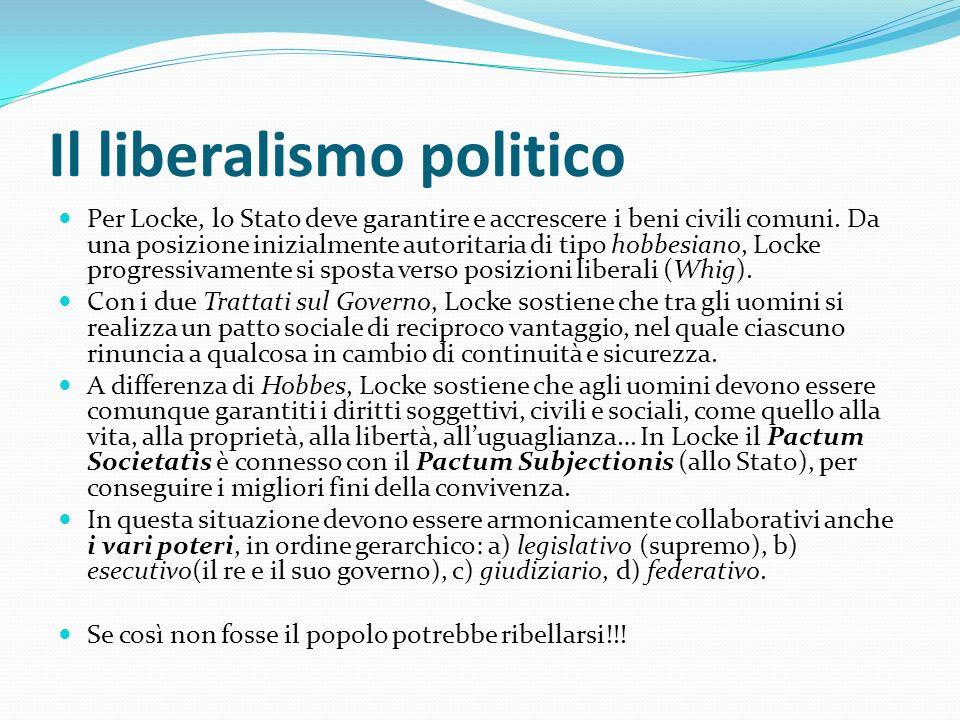 Il liberalismo politico