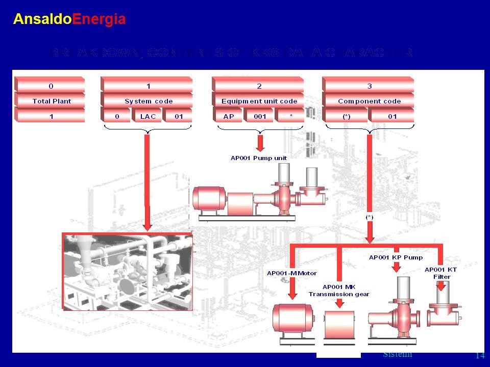AnsaldoEnergia Sistemi