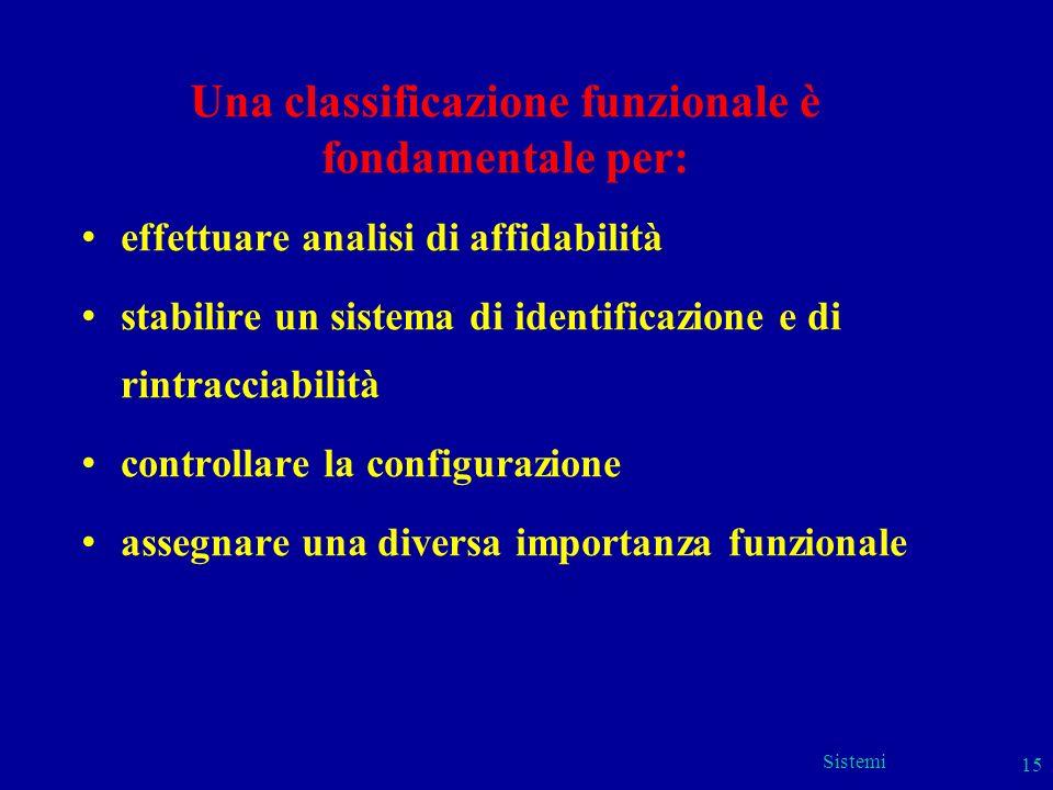 Una classificazione funzionale è fondamentale per: