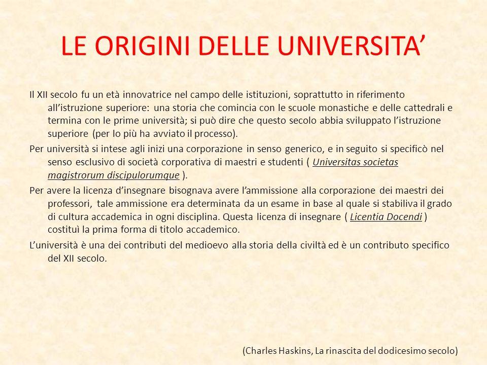 LE ORIGINI DELLE UNIVERSITA'