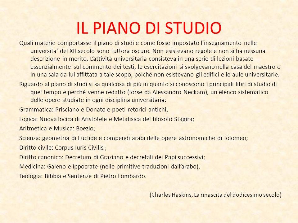 IL PIANO DI STUDIO