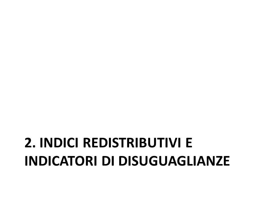 2. Indici redistributivi e indicatori di disuguaglianze