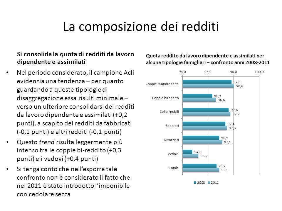 La composizione dei redditi