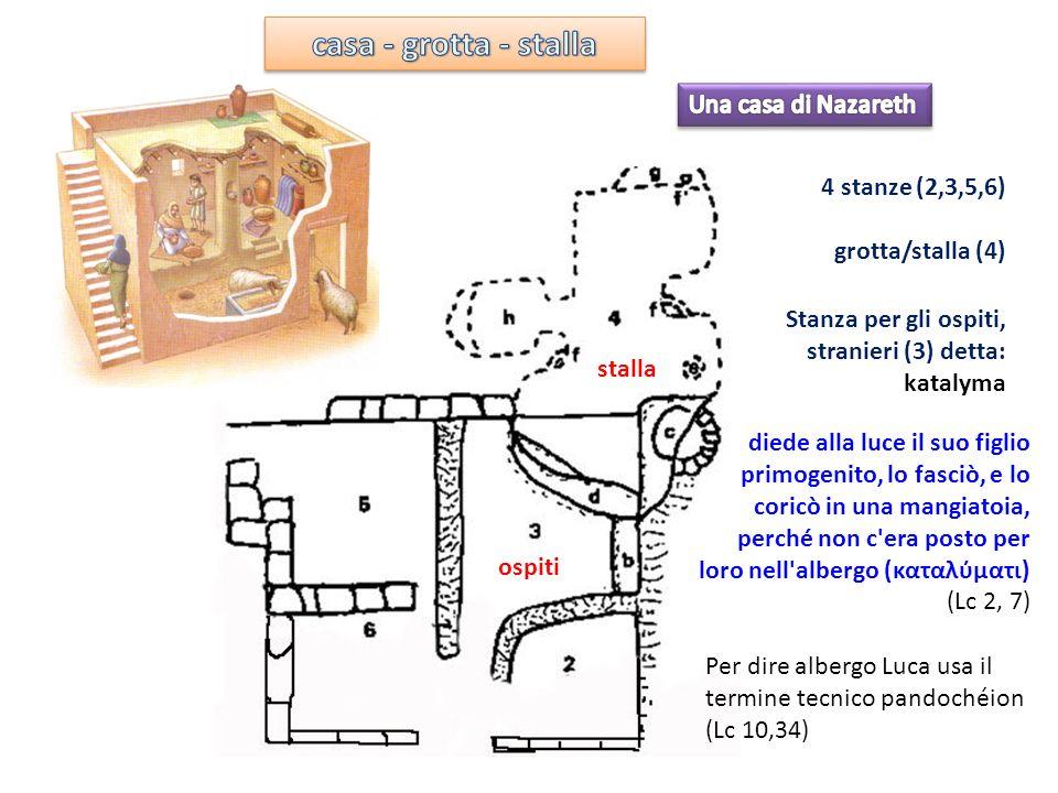 casa - grotta - stalla Una casa di Nazareth 4 stanze (2,3,5,6)