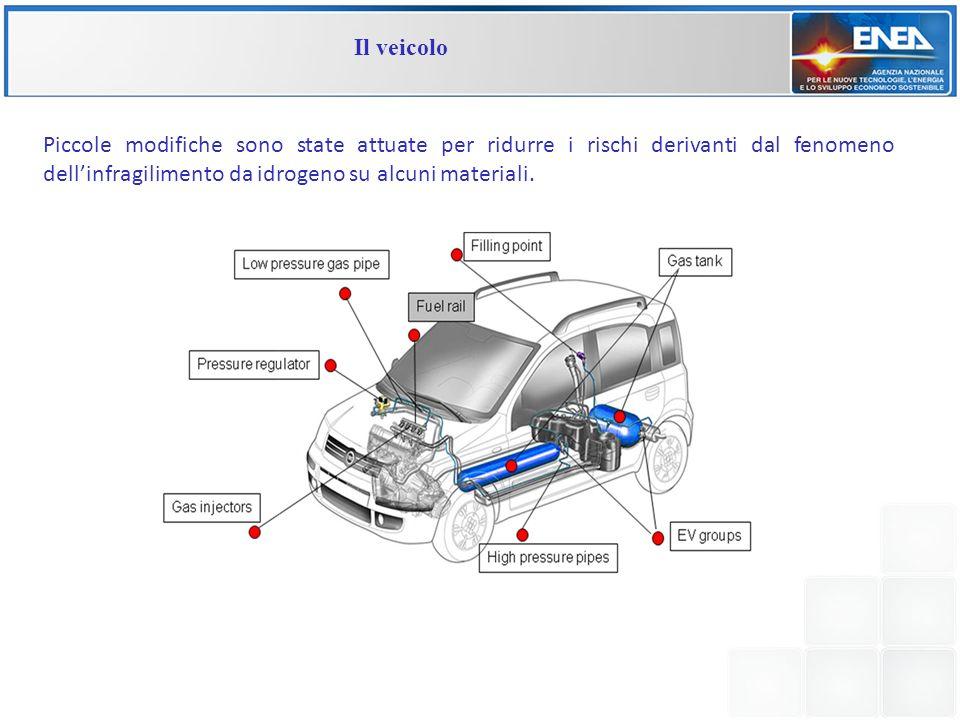 Il veicolo Piccole modifiche sono state attuate per ridurre i rischi derivanti dal fenomeno dell'infragilimento da idrogeno su alcuni materiali.