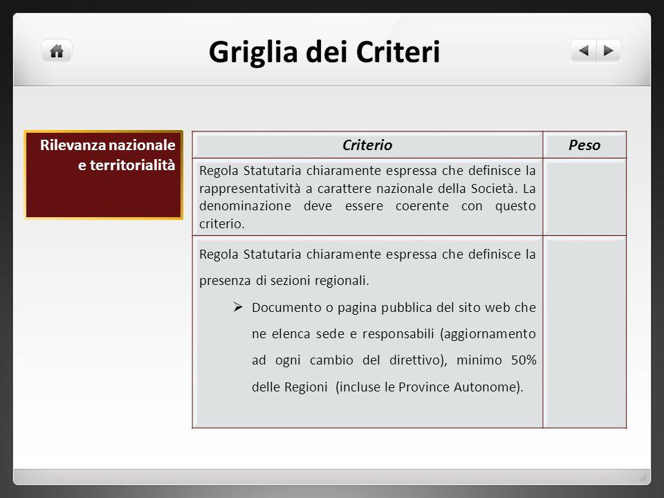 Griglia dei Criteri Rilevanza nazionale e territorialità Criterio Peso
