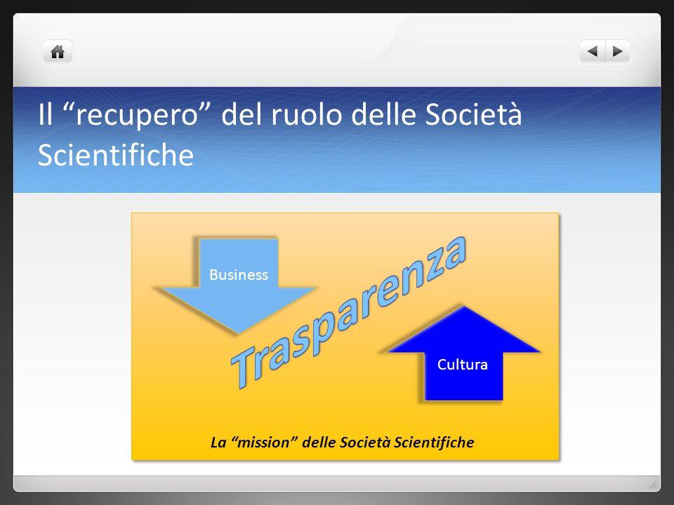 Il recupero del ruolo delle Società Scientifiche