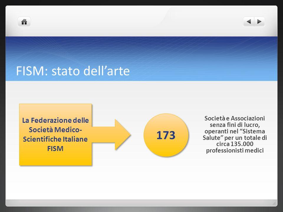 La Federazione delle Società Medico-Scientifiche Italiane