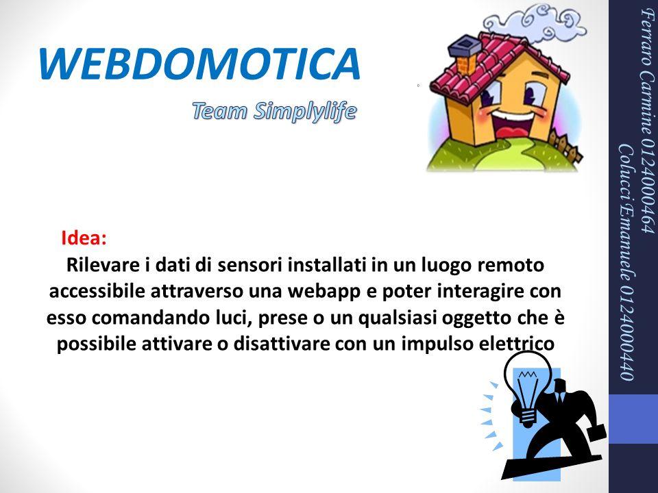 WEBDOMOTICA Team Simplylife Ferraro Carmine 0124000464