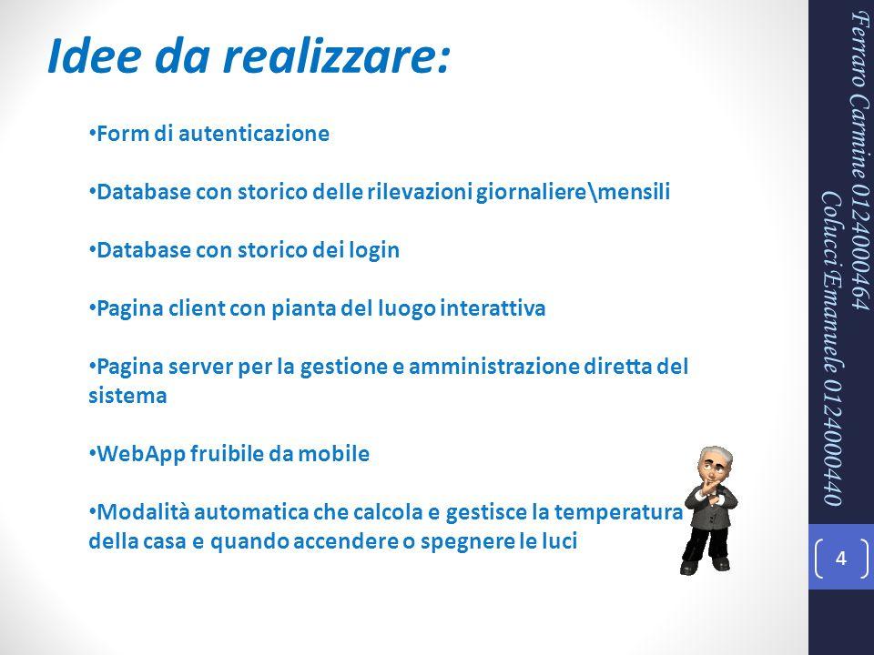 Idee da realizzare: Ferraro Carmine 0124000464