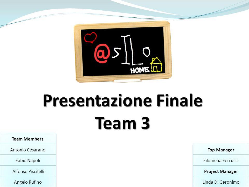 Presentazione Finale Team 3