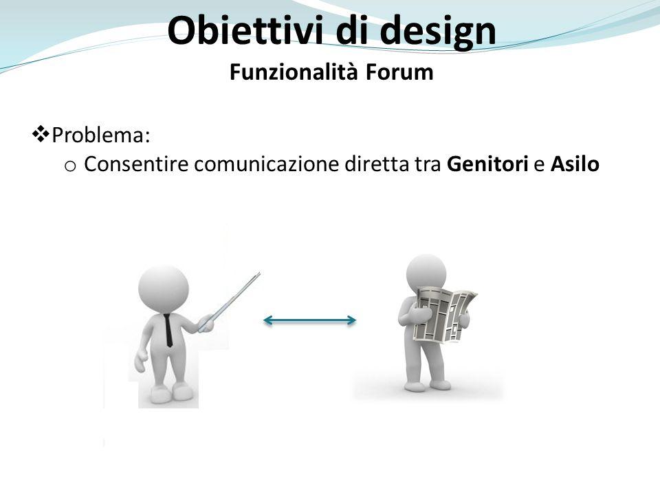 Obiettivi di design Funzionalità Forum Problema: