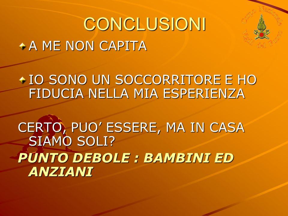CONCLUSIONI A ME NON CAPITA