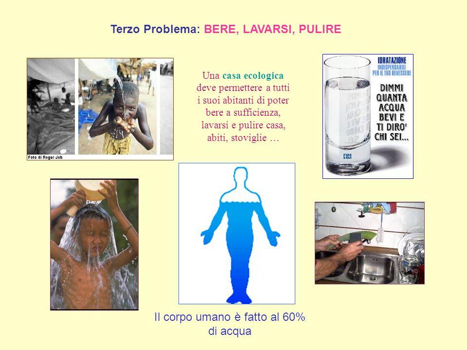 Il corpo umano è fatto al 60% di acqua