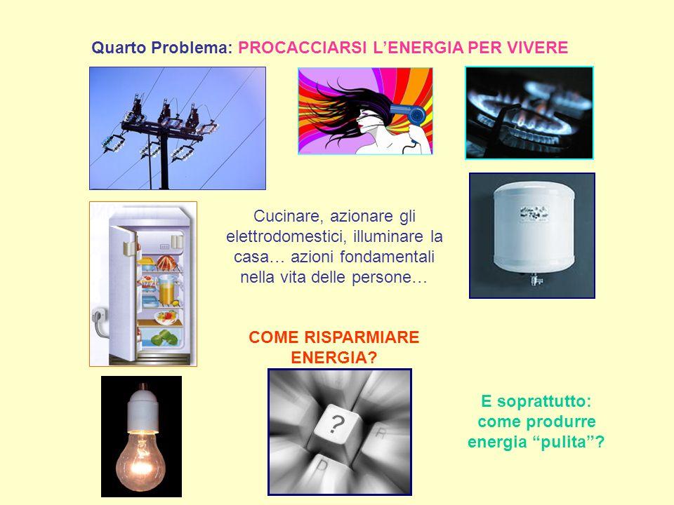 Quarto Problema: PROCACCIARSI L'ENERGIA PER VIVERE