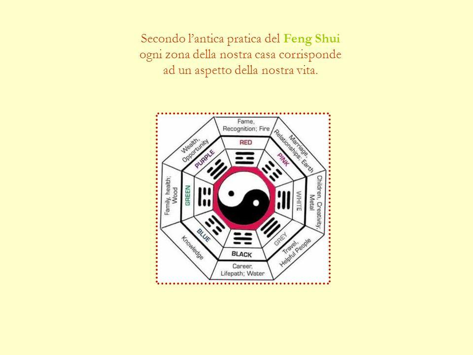 Secondo l'antica pratica del Feng Shui ogni zona della nostra casa corrisponde ad un aspetto della nostra vita.