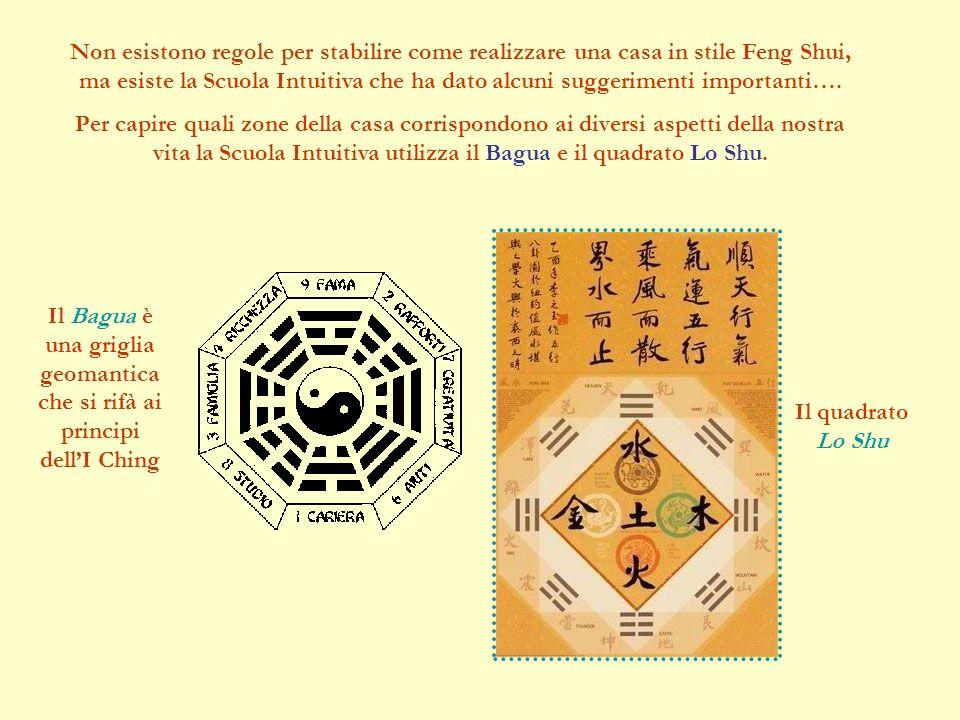 Il Bagua è una griglia geomantica che si rifà ai principi dell'I Ching