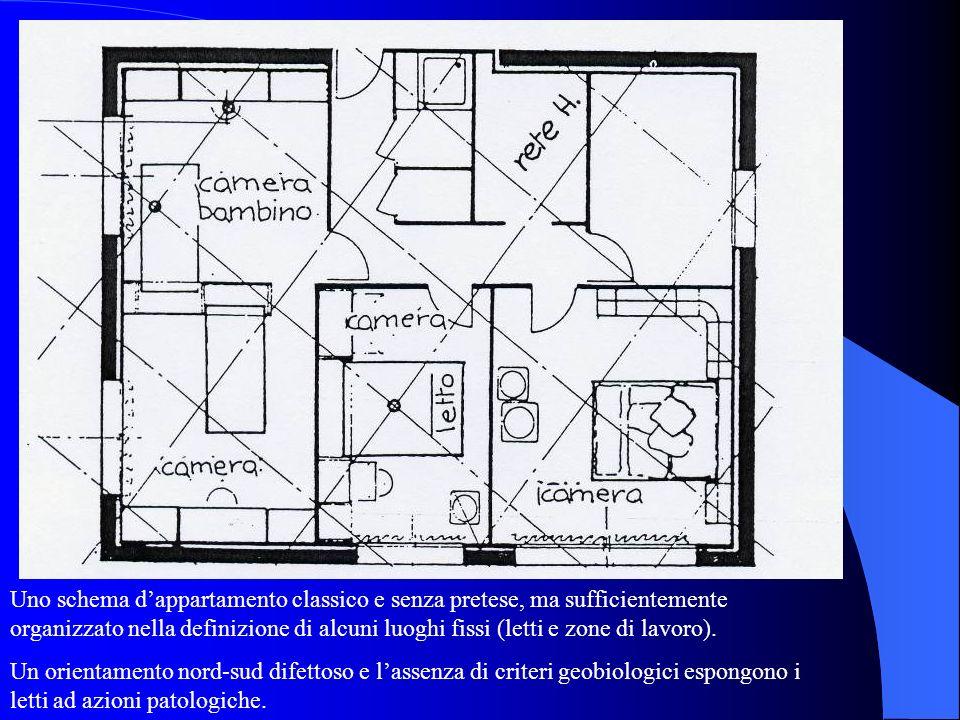 Uno schema d'appartamento classico e senza pretese, ma sufficientemente organizzato nella definizione di alcuni luoghi fissi (letti e zone di lavoro).