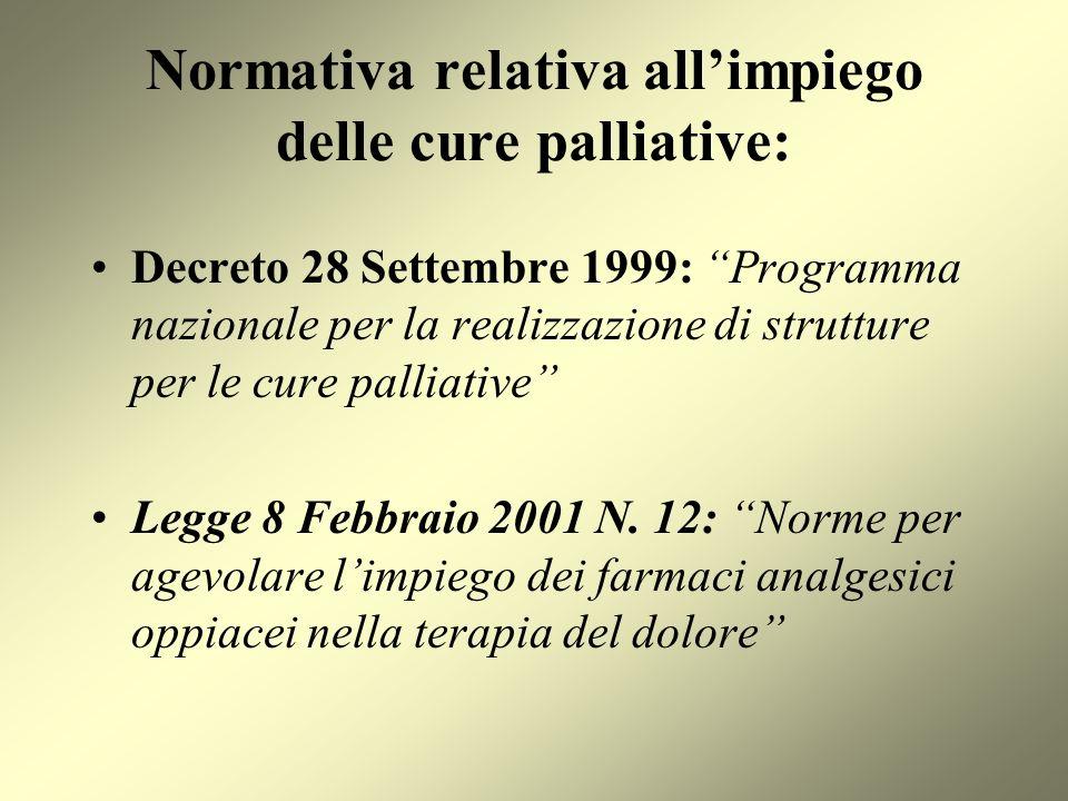 Normativa relativa all'impiego delle cure palliative: