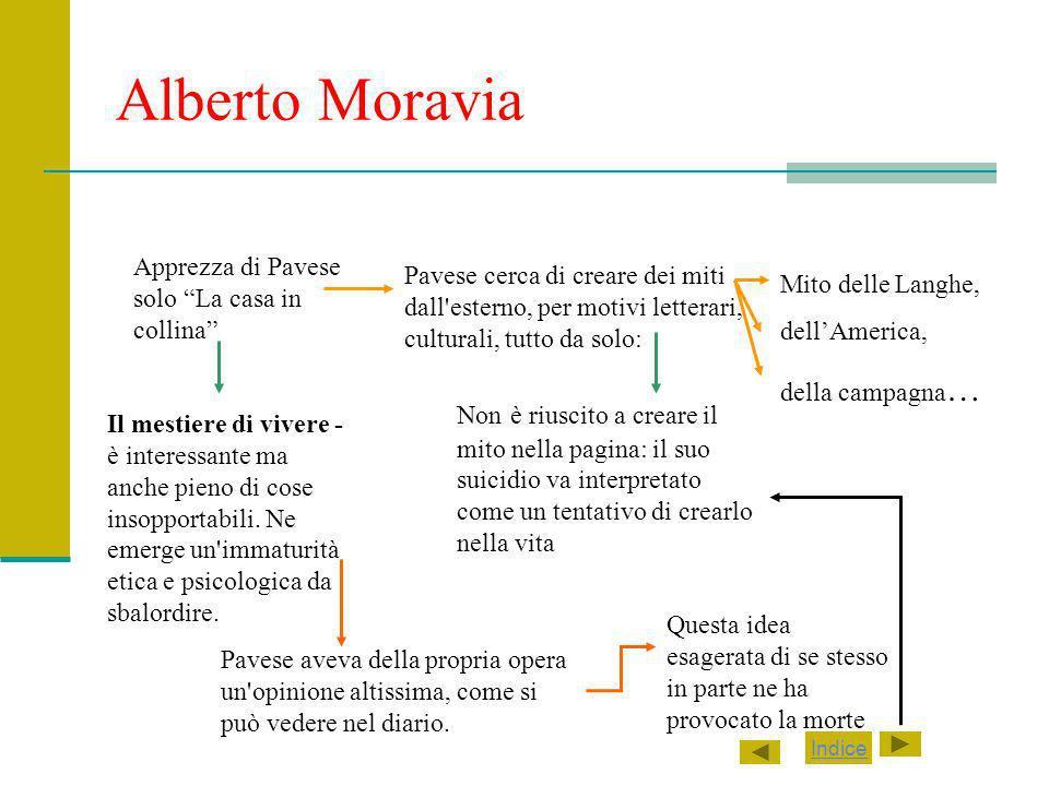 Alberto Moravia Apprezza di Pavese solo La casa in collina