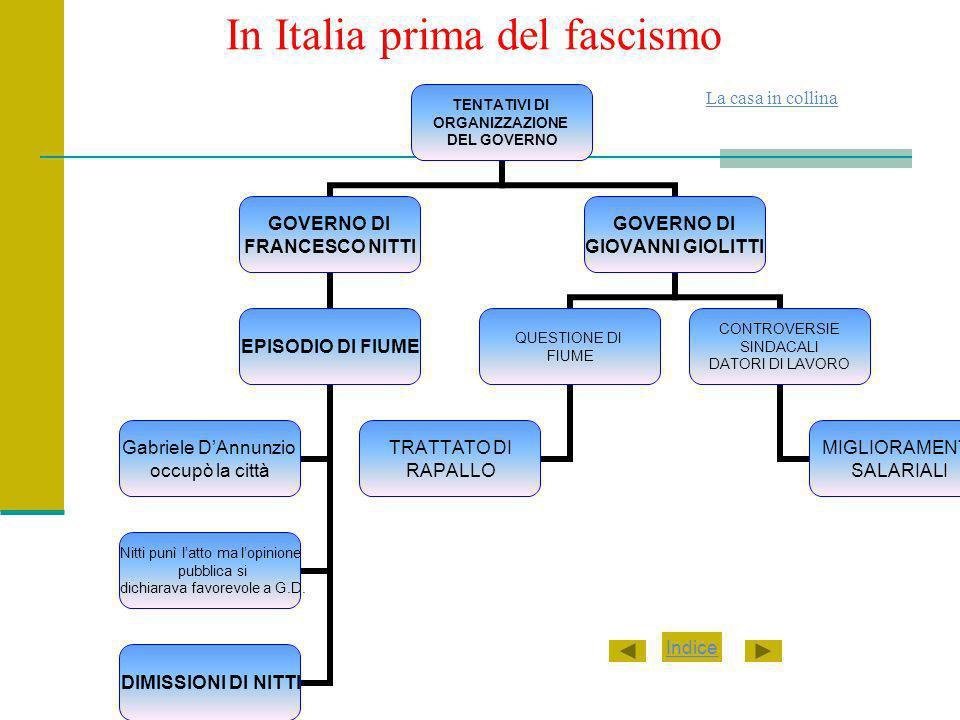 In Italia prima del fascismo La casa in collina
