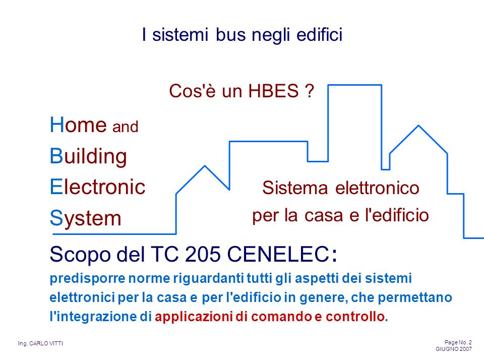 Home and Building Electronic System Scopo del TC 205 CENELEC: