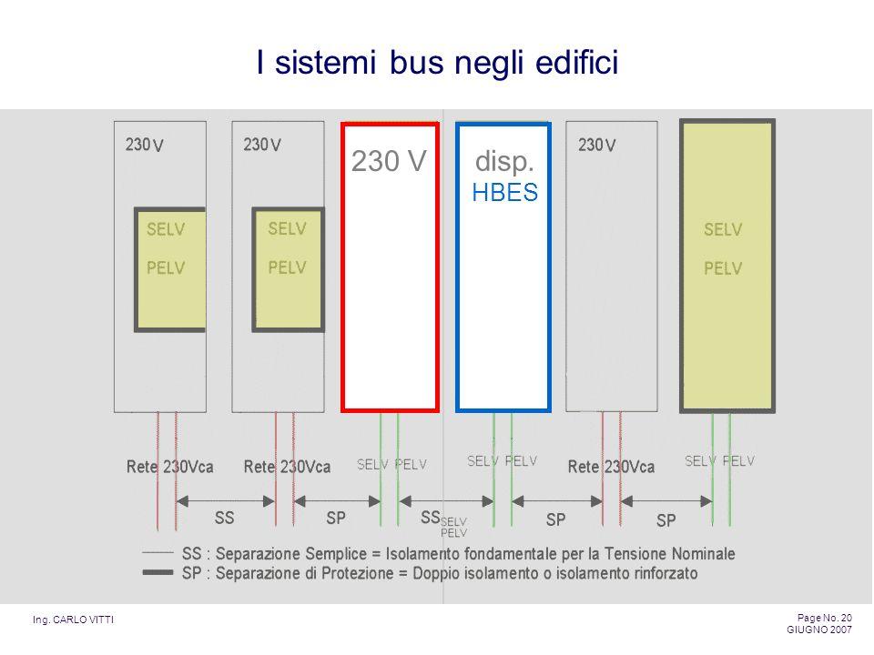 230 V disp. HBES