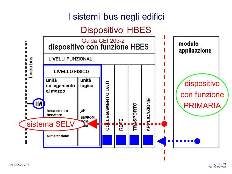 Dispositivo HBES dispositivo con funzione PRIMARIA sistema SELV