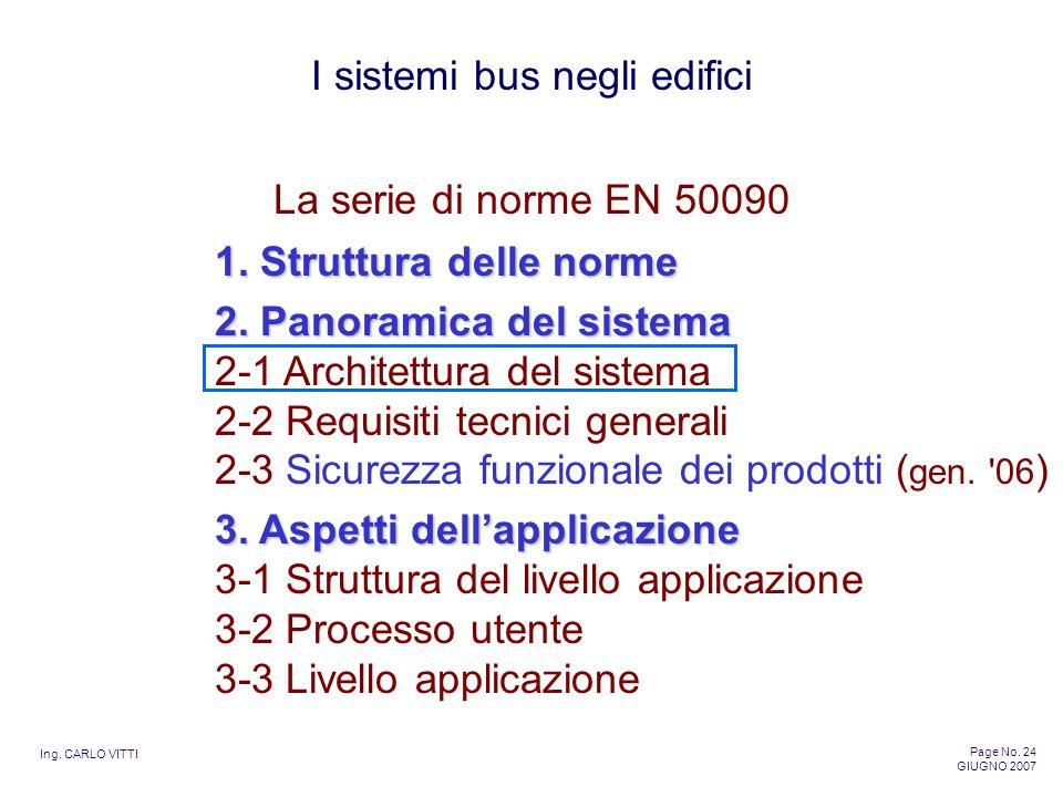 La serie di norme EN 50090 1. Struttura delle norme.