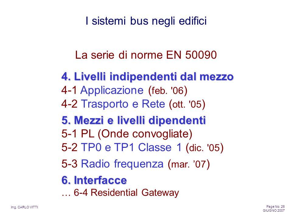 La serie di norme EN 50090 4. Livelli indipendenti dal mezzo 4-1 Applicazione (feb. 06) 4-2 Trasporto e Rete (ott. 05)