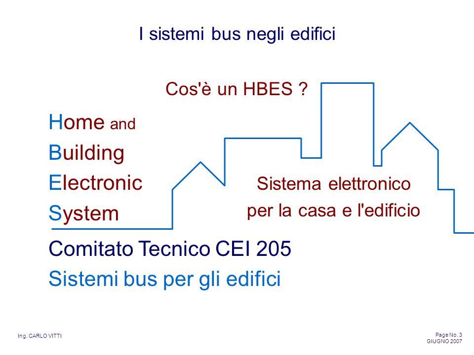 Sistemi bus per gli edifici