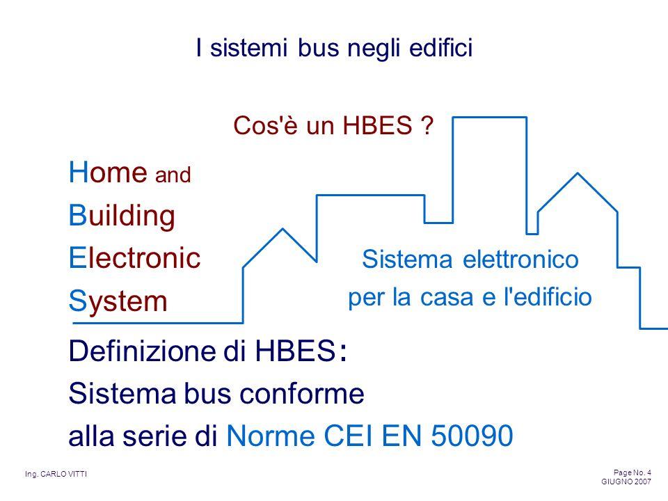 alla serie di Norme CEI EN 50090