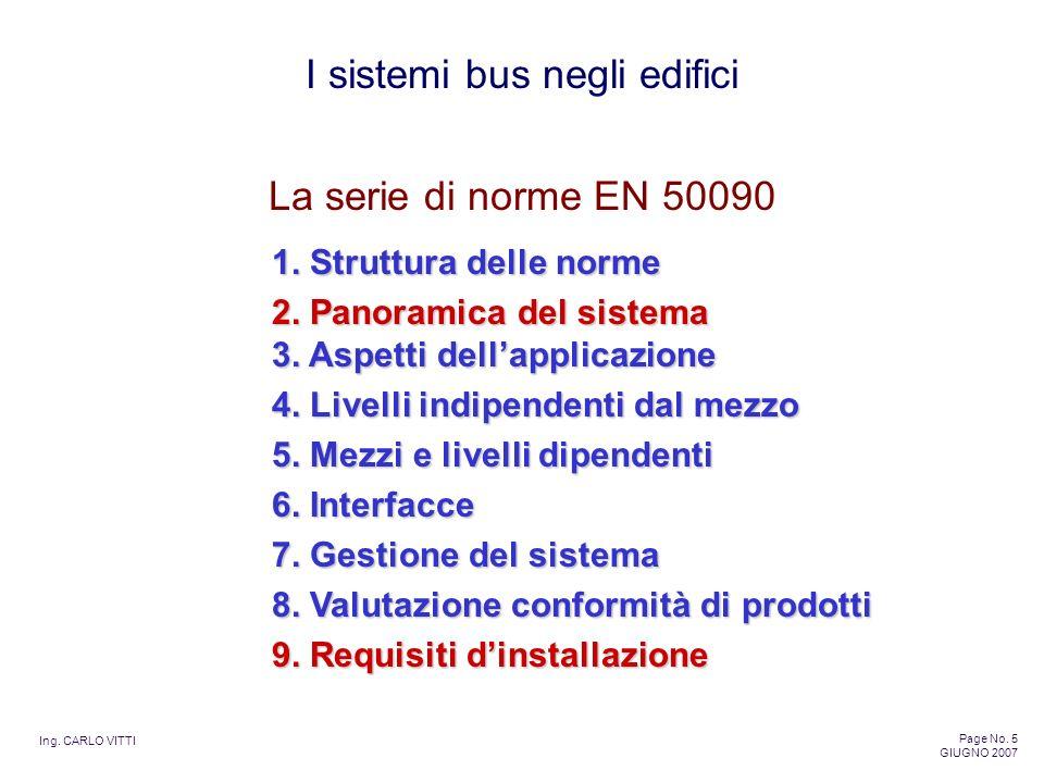 La serie di norme EN 50090 1. Struttura delle norme