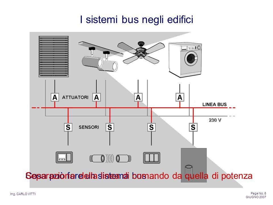 Cosa può fare un sistema bus ...
