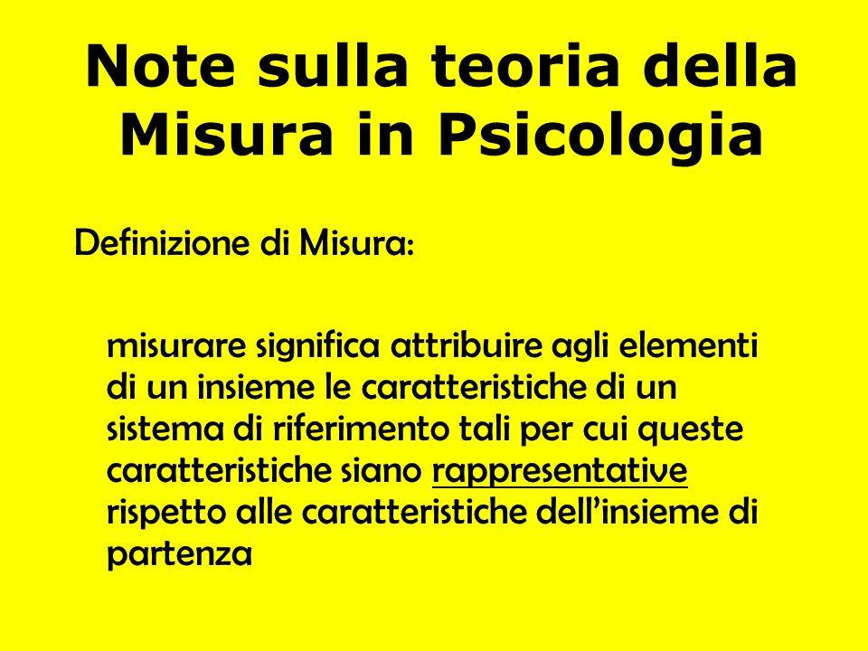 Note sulla teoria della Misura in Psicologia