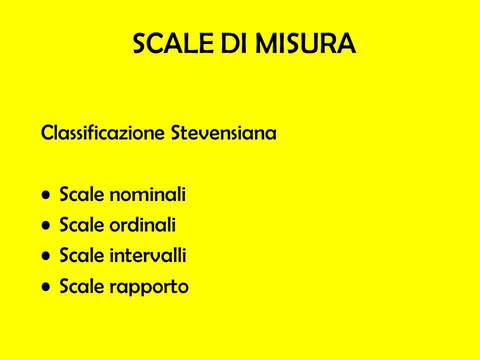 SCALE DI MISURA Classificazione Stevensiana Scale nominali